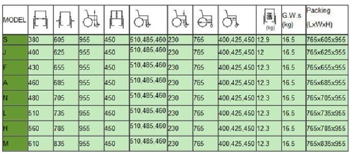 Comfort Evolution Evo2 Detachable Wheelchair Heavy Duty